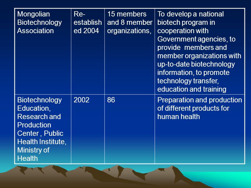 Mongolian Biotechnology Association