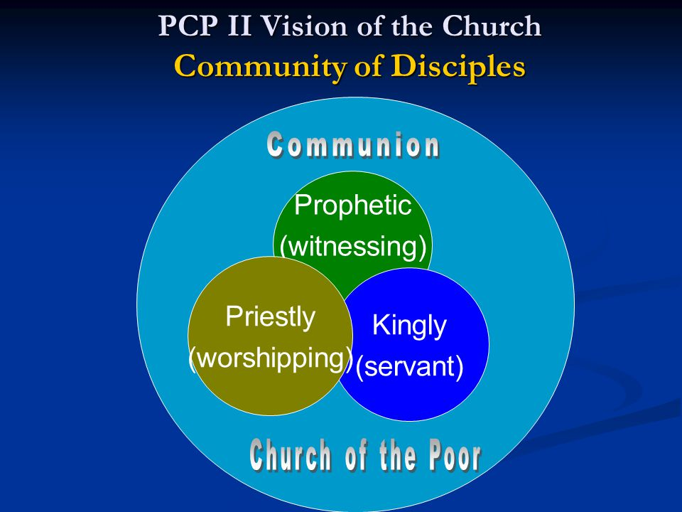 PCP II Vision of the Church Community of Disciples