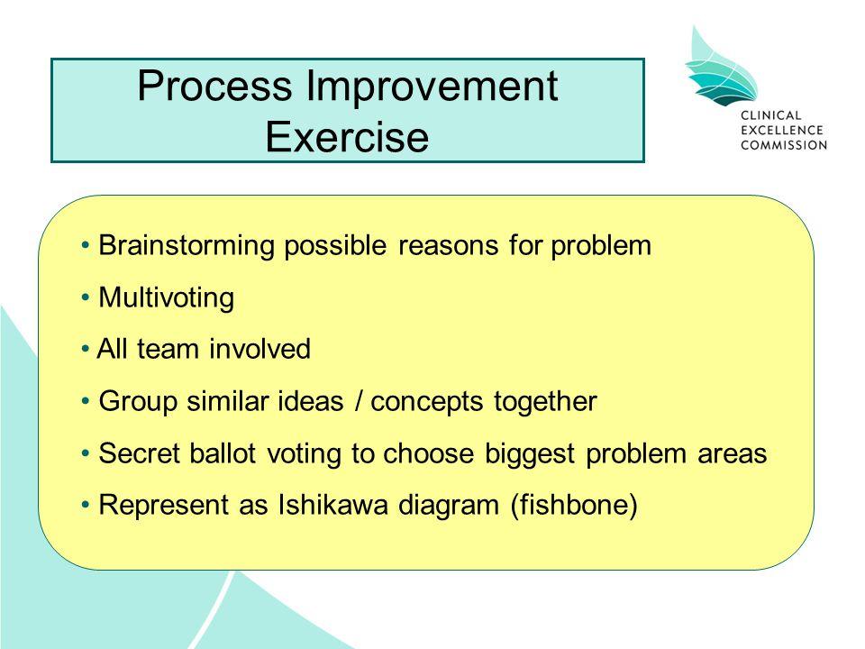 Process Improvement Exercise