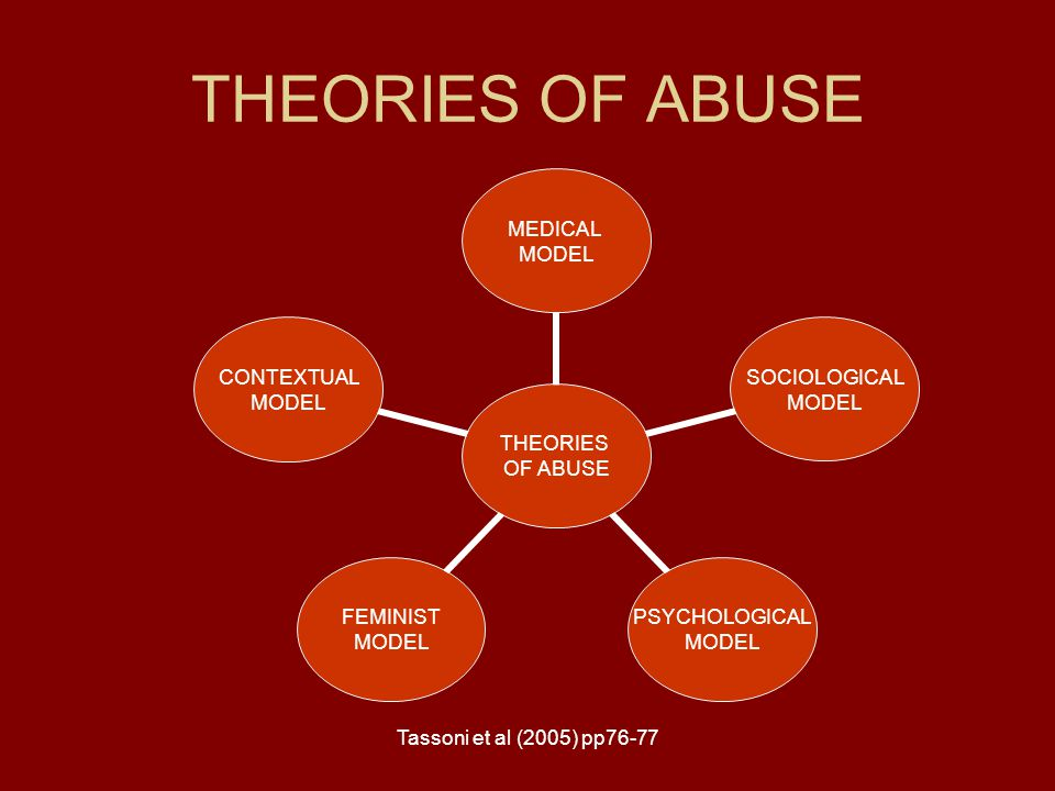 THEORIES OF ABUSE Tassoni et al (2005) pp76-77