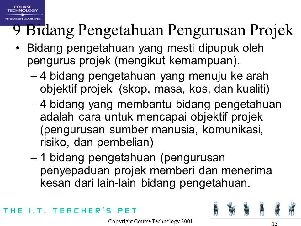 9 Bidang Pengetahuan Pengurusan Projek