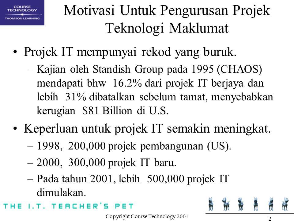 Motivasi Untuk Pengurusan Projek Teknologi Maklumat