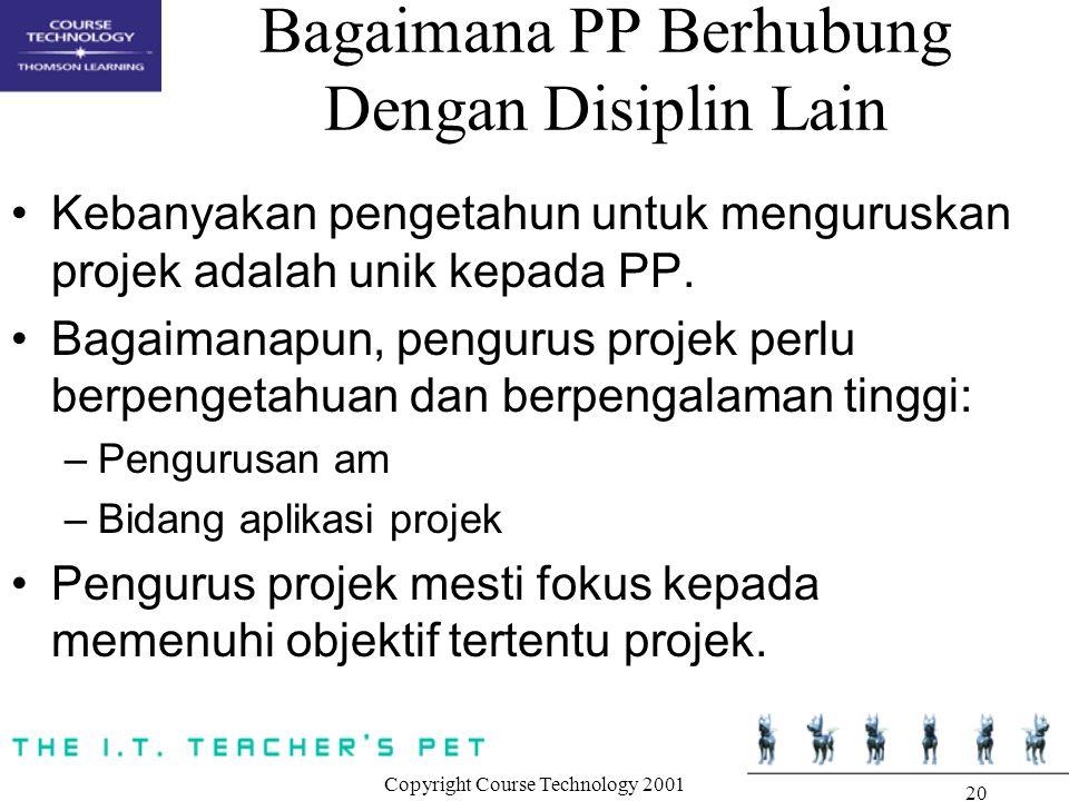 Bagaimana PP Berhubung Dengan Disiplin Lain