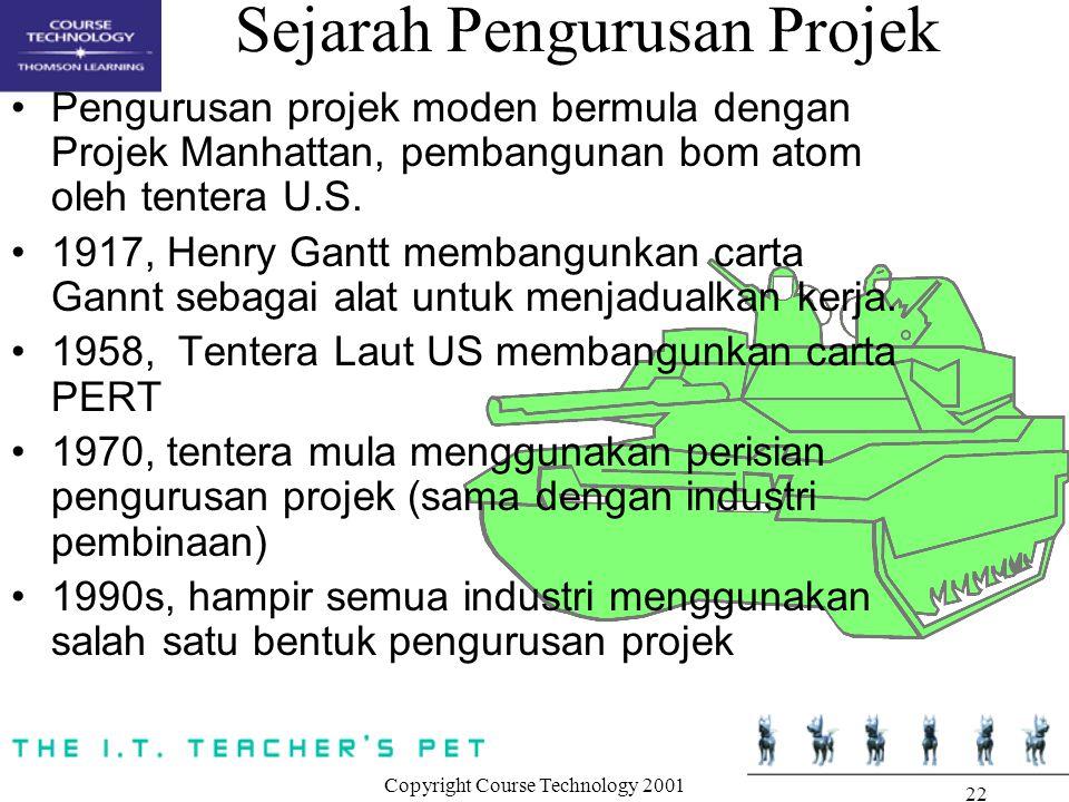 Sejarah Pengurusan Projek