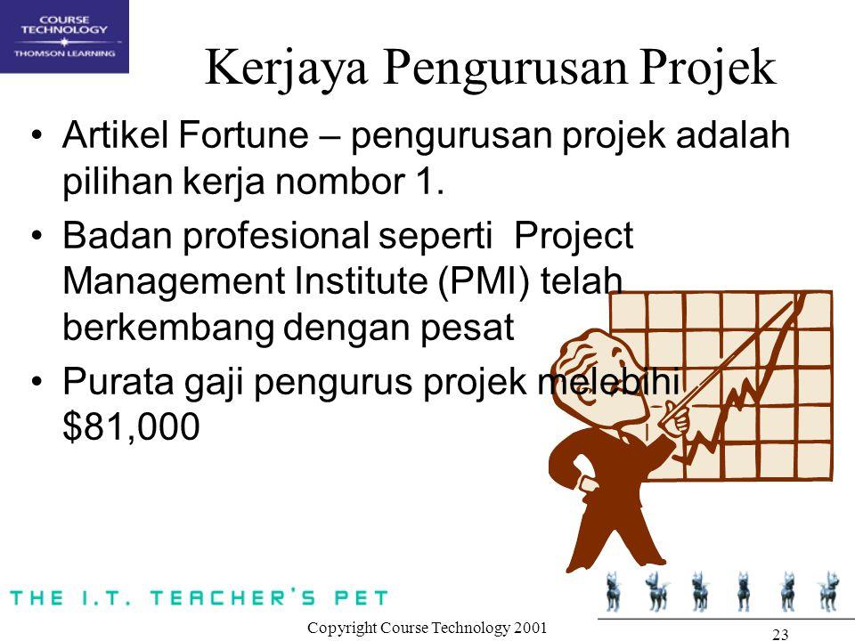 Kerjaya Pengurusan Projek