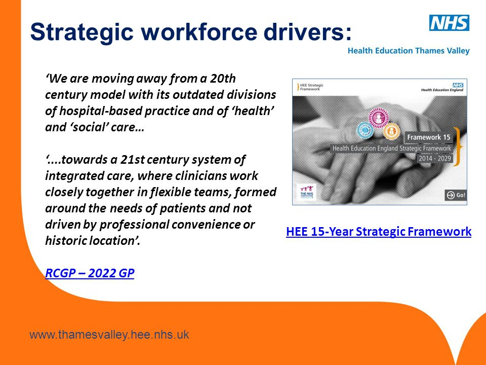 Strategic workforce drivers: