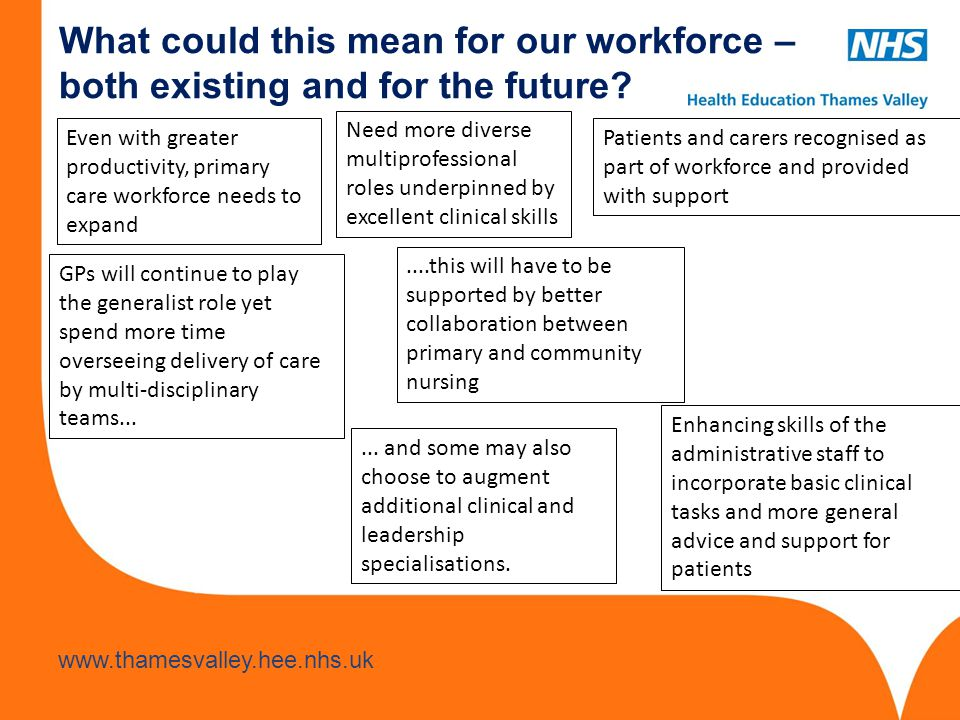 What could this mean for our workforce – both existing and for the future