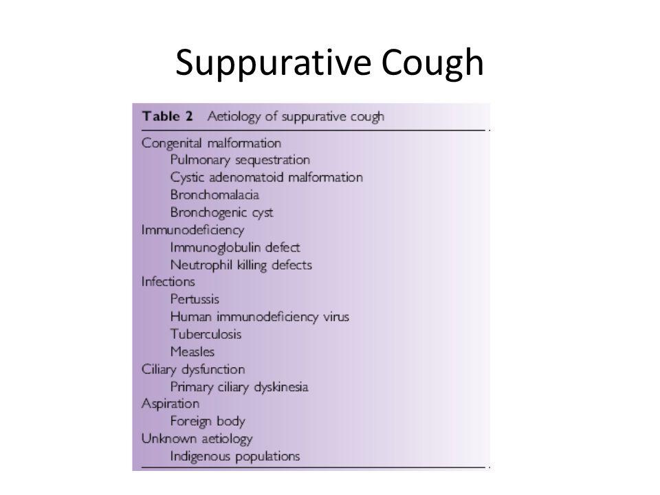 Suppurative Cough