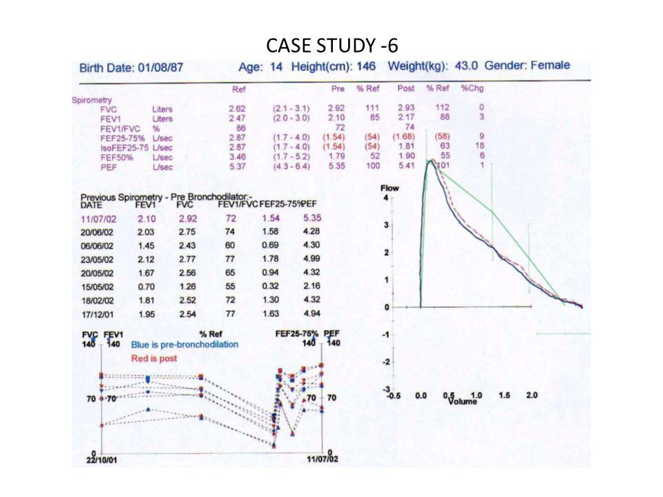 CASE STUDY -6