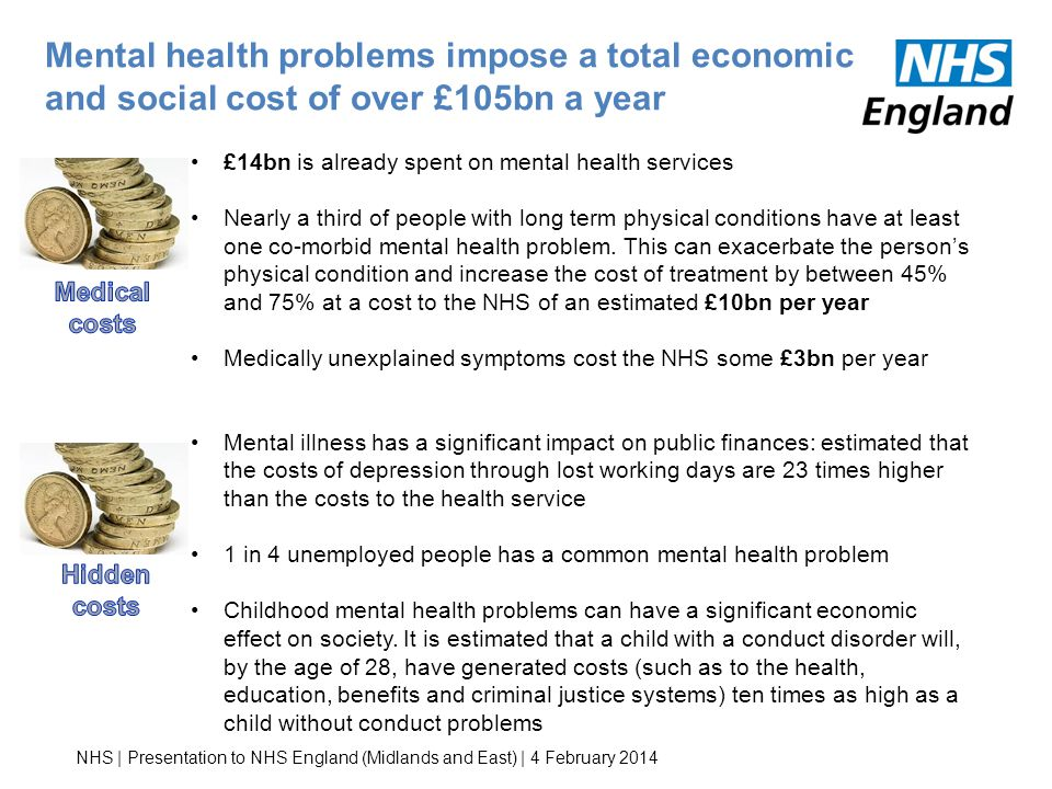 Mental health problems impose a total economic and social cost of over £105bn a year
