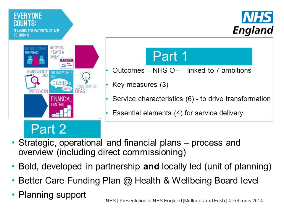 Outcomes – NHS OF – linked to 7 ambitions