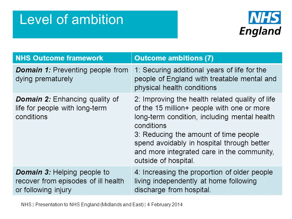 Level of ambition NHS Outcome framework Outcome ambitions (7)