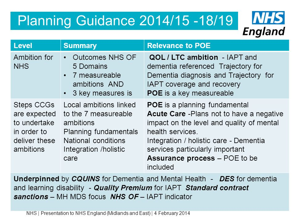 Planning Guidance 2014/15 -18/19 Level Summary Relevance to POE