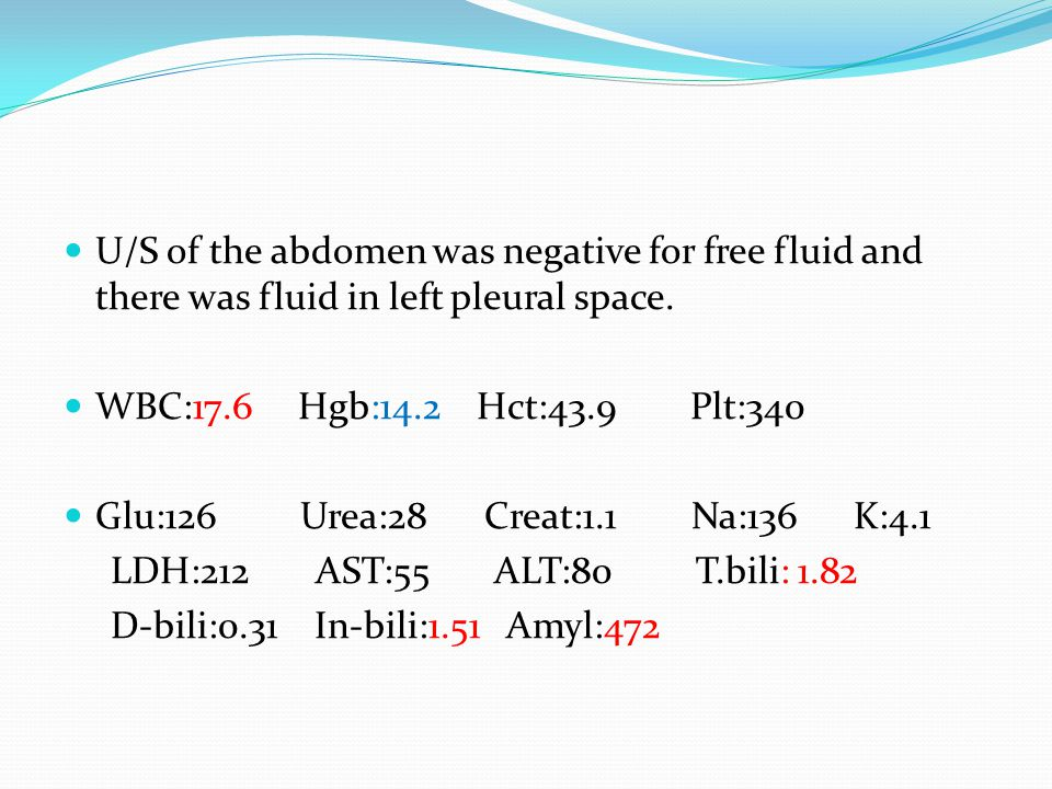 U/S of the abdomen was negative for free fluid and there was fluid in left pleural space.