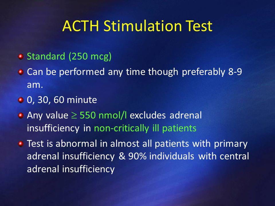 ACTH Stimulation Test Standard (250 mcg)