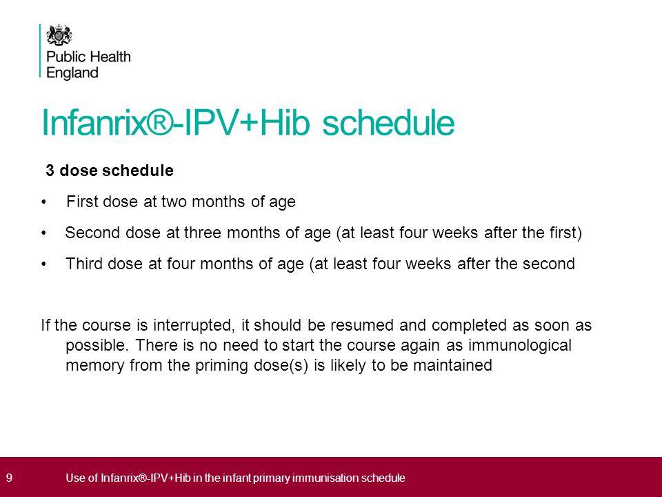 Infanrix®-IPV+Hib schedule