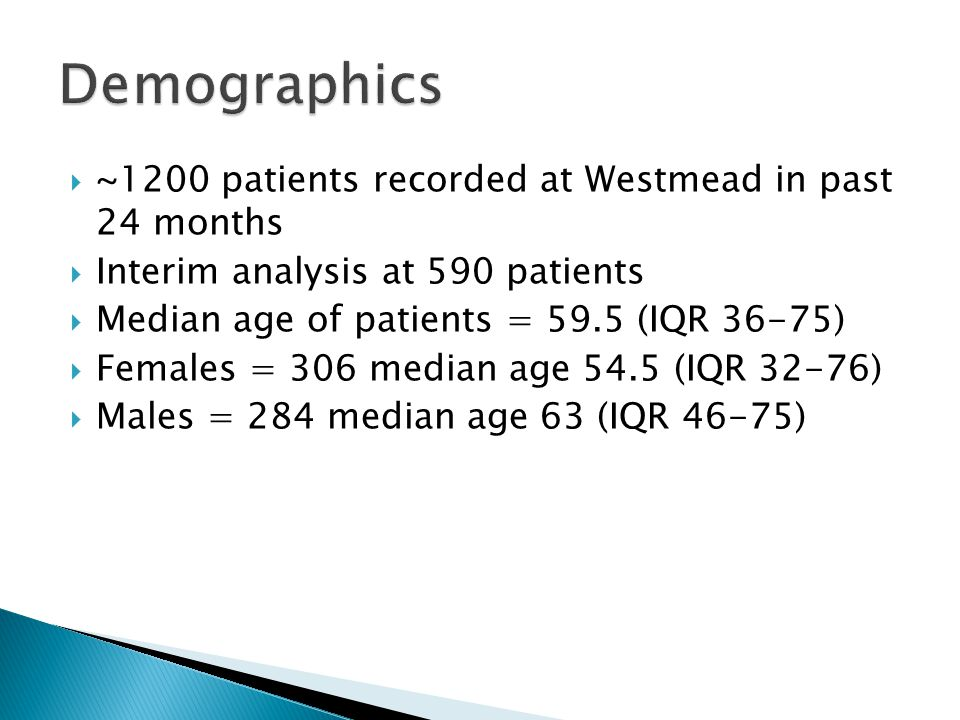 Demographics ~1200 patients recorded at Westmead in past 24 months