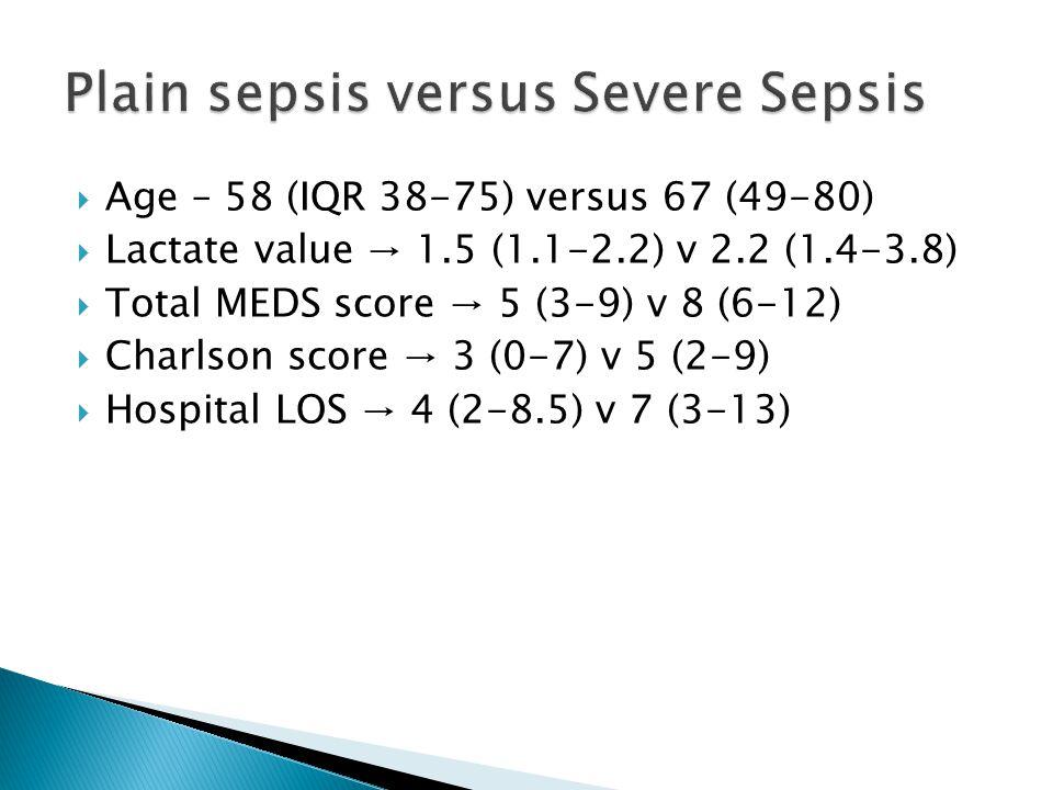 Plain sepsis versus Severe Sepsis