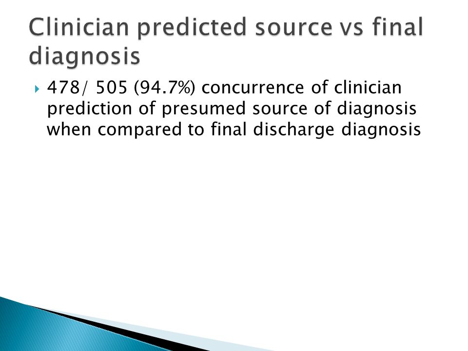 Clinician predicted source vs final diagnosis