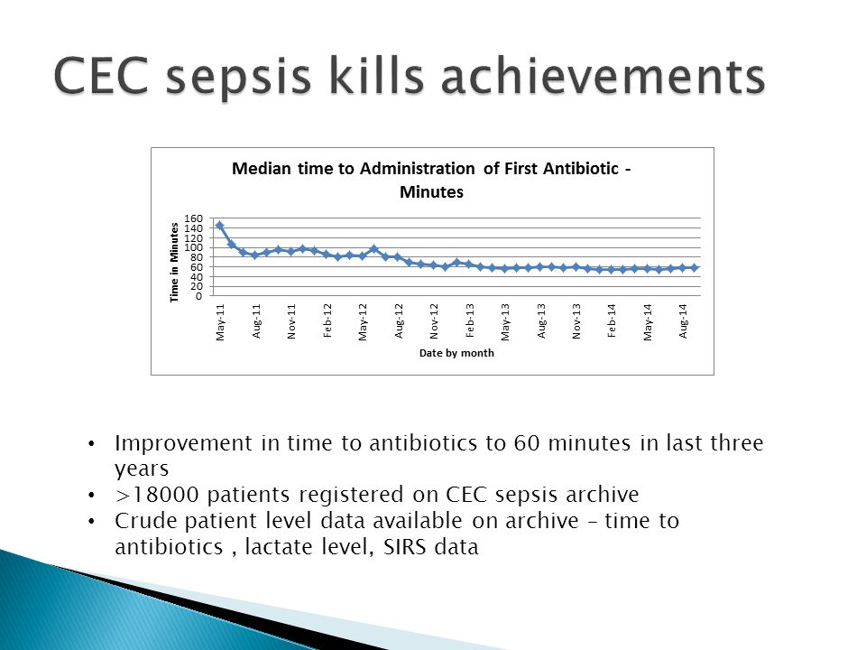 CEC sepsis kills achievements