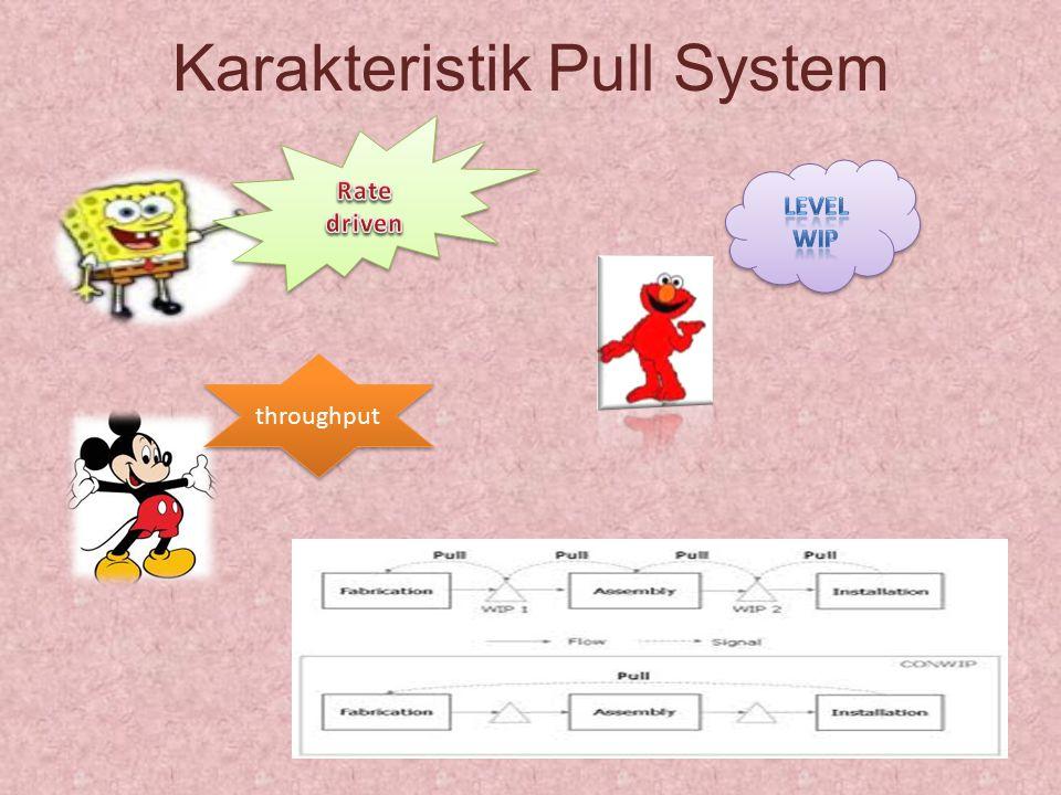 Karakteristik Pull System