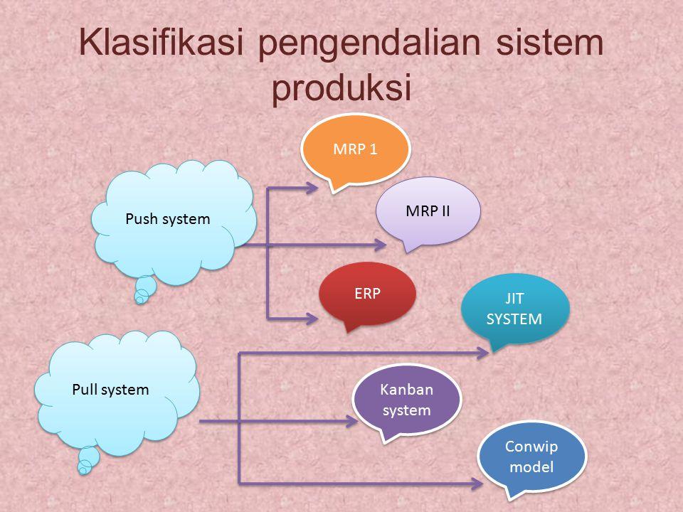 Klasifikasi pengendalian sistem produksi