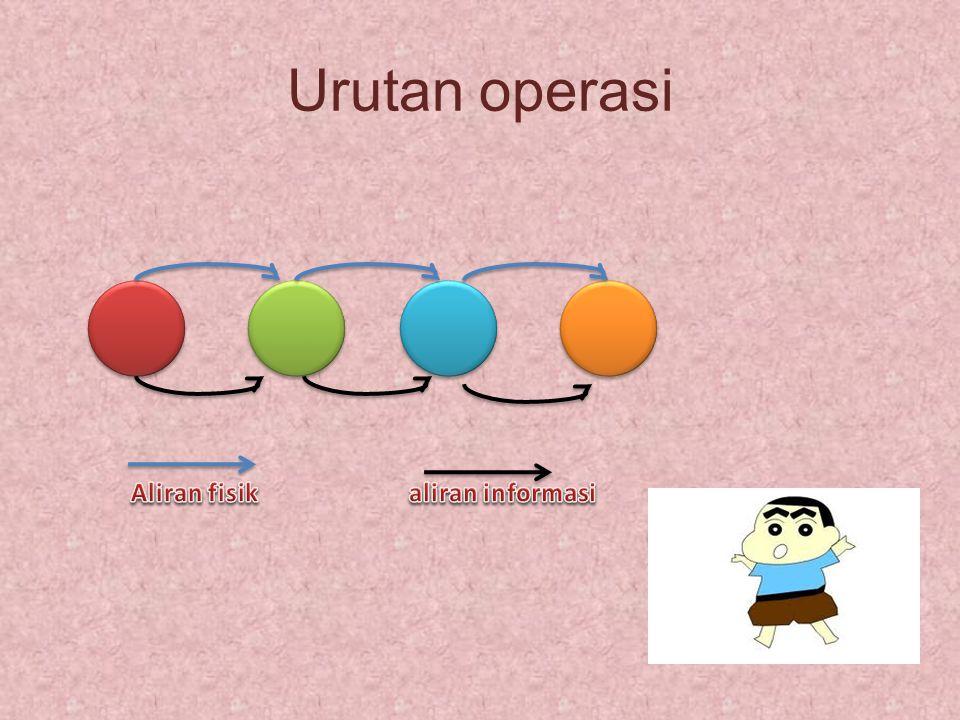 Urutan operasi Aliran fisik aliran informasi