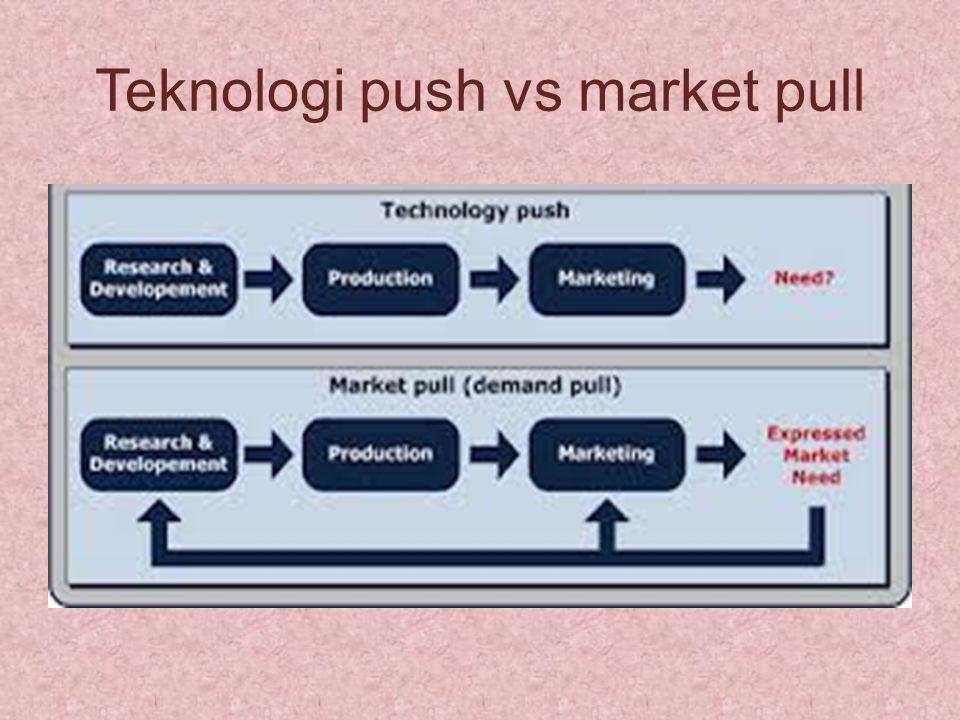 Teknologi push vs market pull