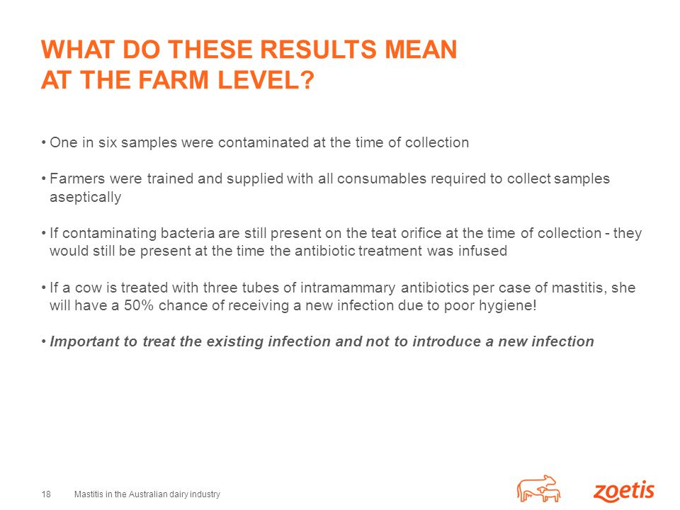 WHAT DO THESE RESULTS MEAN AT THE FARM LEVEL