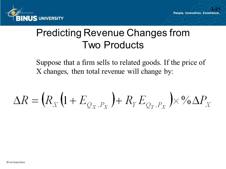Predicting Revenue Changes from Two Products