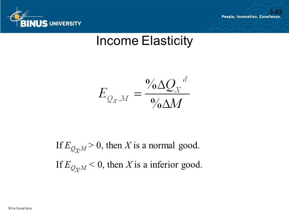 Income Elasticity If EQX,M > 0, then X is a normal good.
