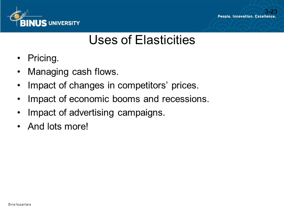 Uses of Elasticities Pricing. Managing cash flows.