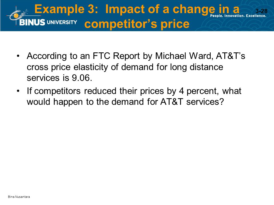 Example 3: Impact of a change in a competitor's price