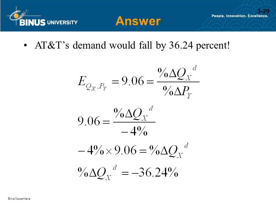 3-29 Answer AT&T's demand would fall by 36.24 percent! Bina Nusantara