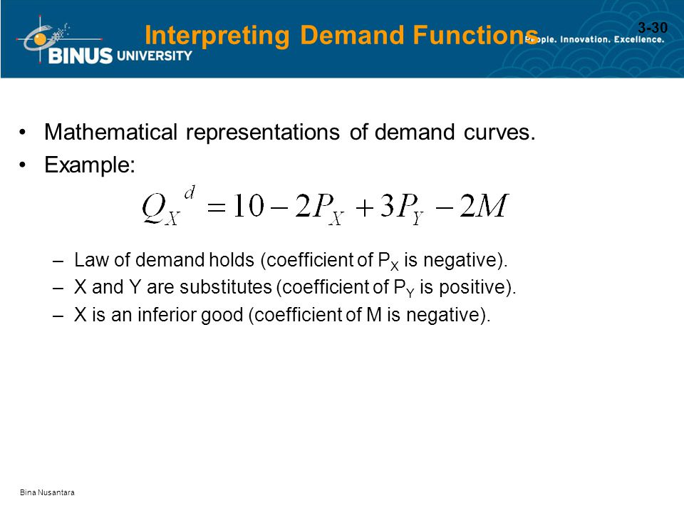 Interpreting Demand Functions