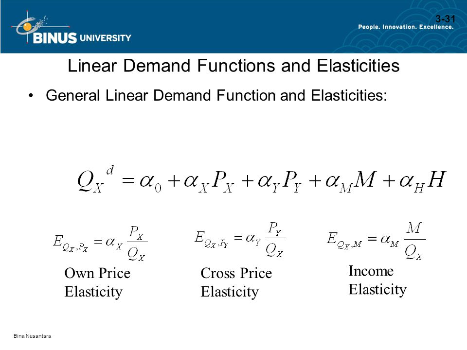 Linear Demand Functions and Elasticities