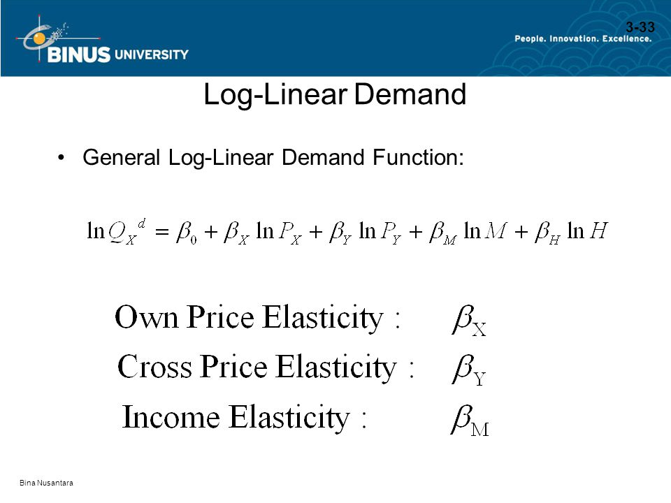 Log-Linear Demand General Log-Linear Demand Function: 3-33