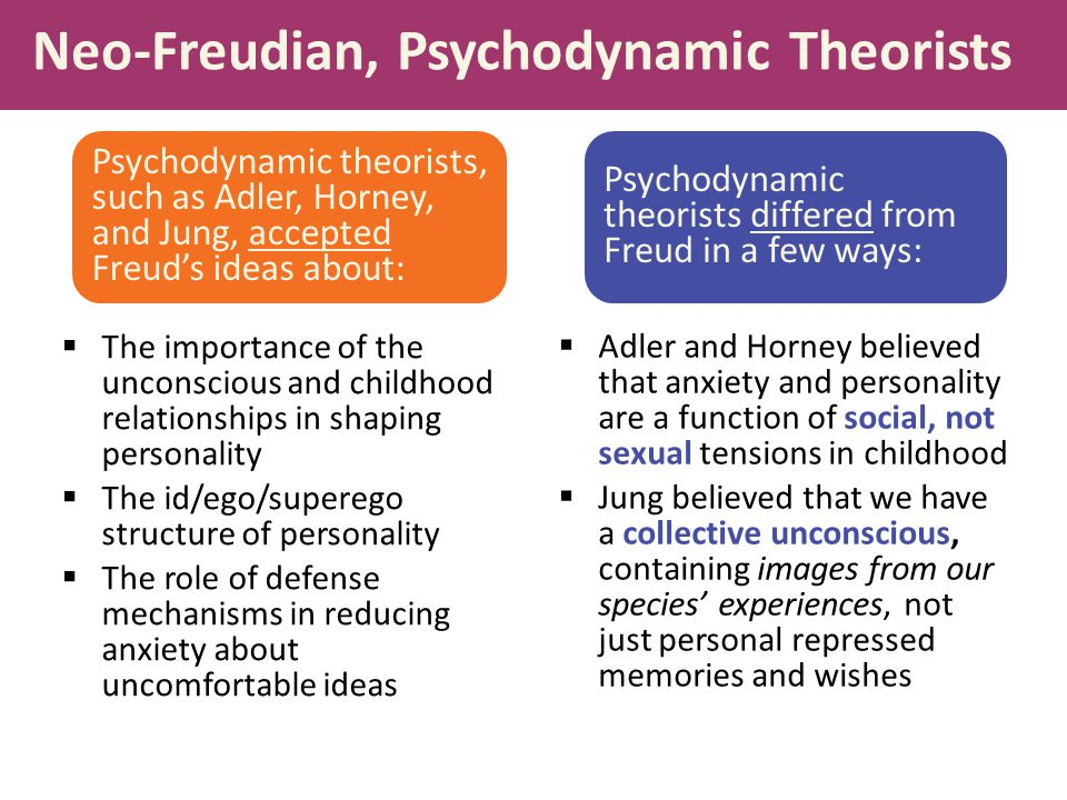 Neo-Freudian, Psychodynamic Theorists