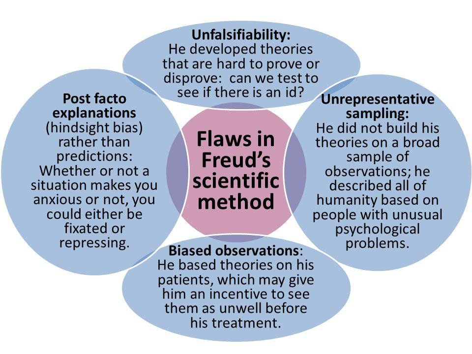 Unrepresentative sampling: Flaws in Freud's scientific method