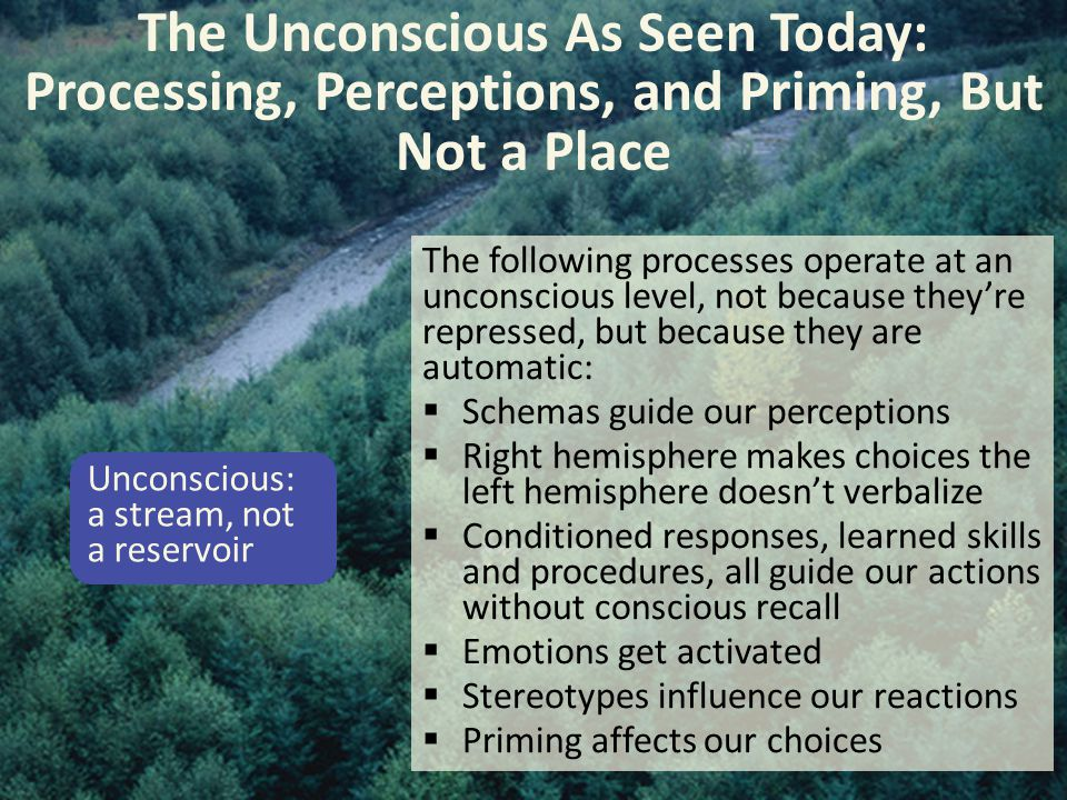 The Unconscious As Seen Today: Processing, Perceptions, and Priming, But Not a Place