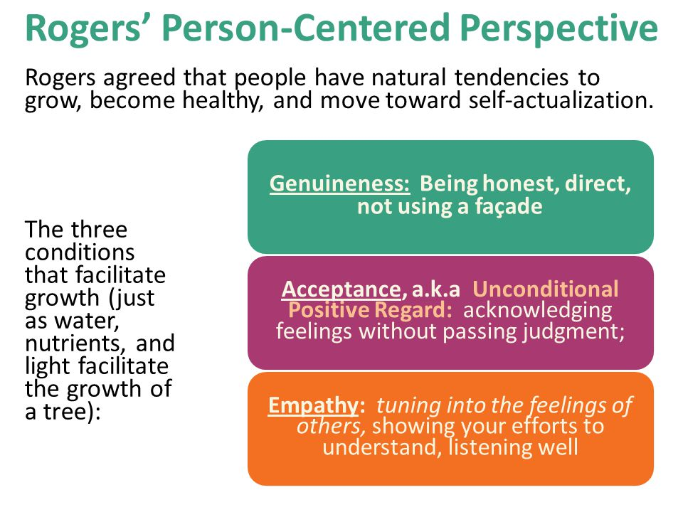 Rogers' Person-Centered Perspective