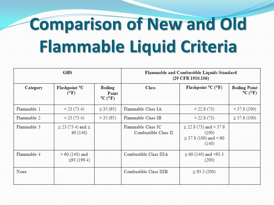 Comparison of New and Old Flammable Liquid Criteria