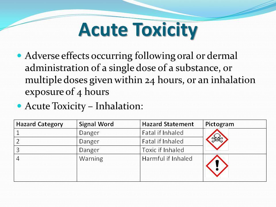 Acute Toxicity