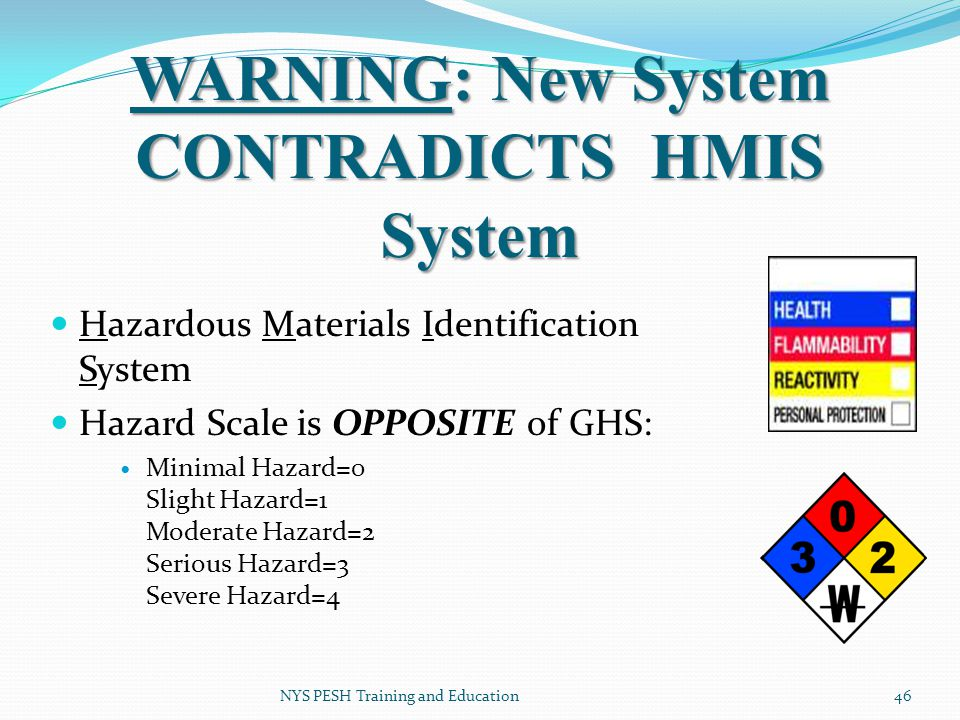WARNING: New System CONTRADICTS HMIS System