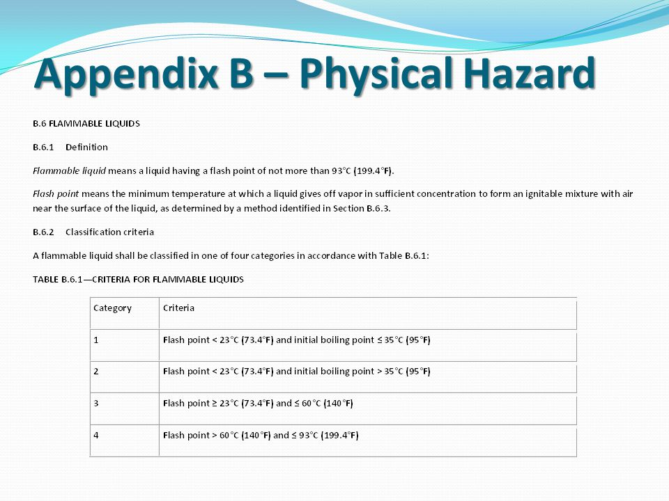 Appendix B – Physical Hazard