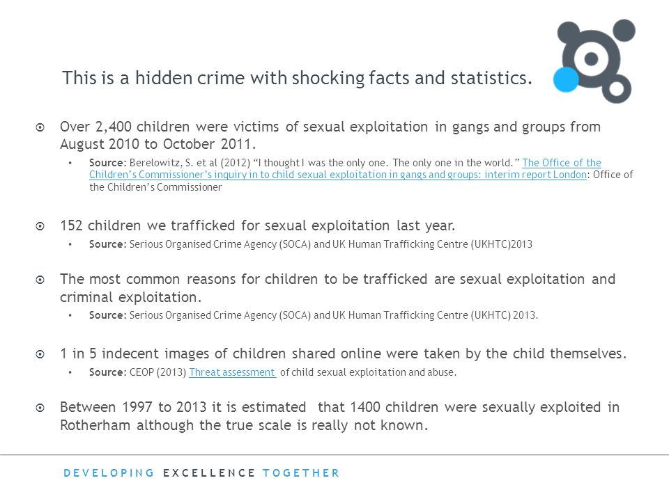 This is a hidden crime with shocking facts and statistics.