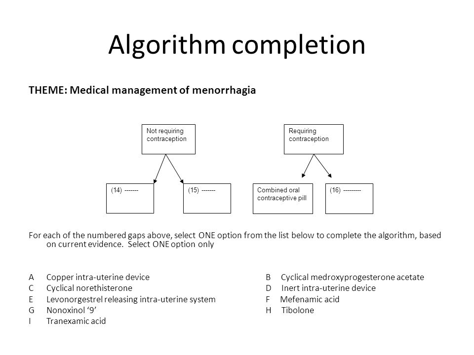 Algorithm completion THEME: Medical management of menorrhagia