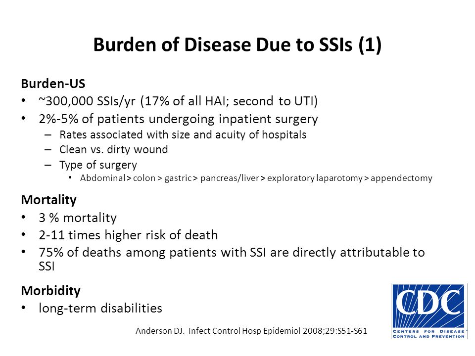 Burden of Disease Due to SSIs (1)