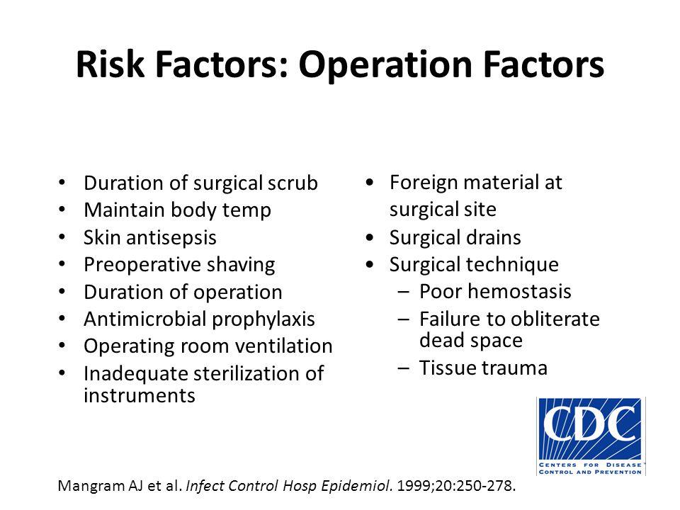 Risk Factors: Operation Factors