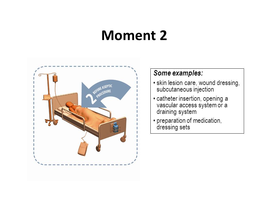Moment 2 Some examples: skin lesion care, wound dressing, subcutaneous injection.